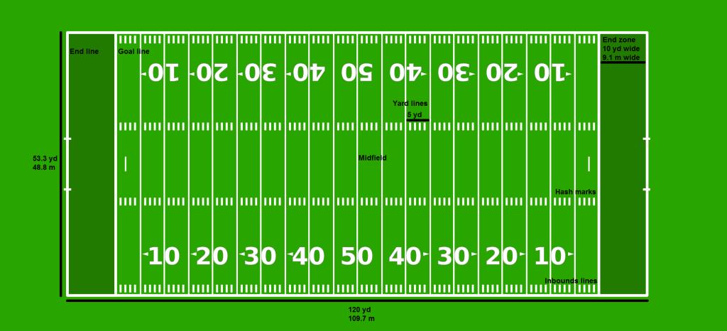 20121008201727American_Football_field_NFL1